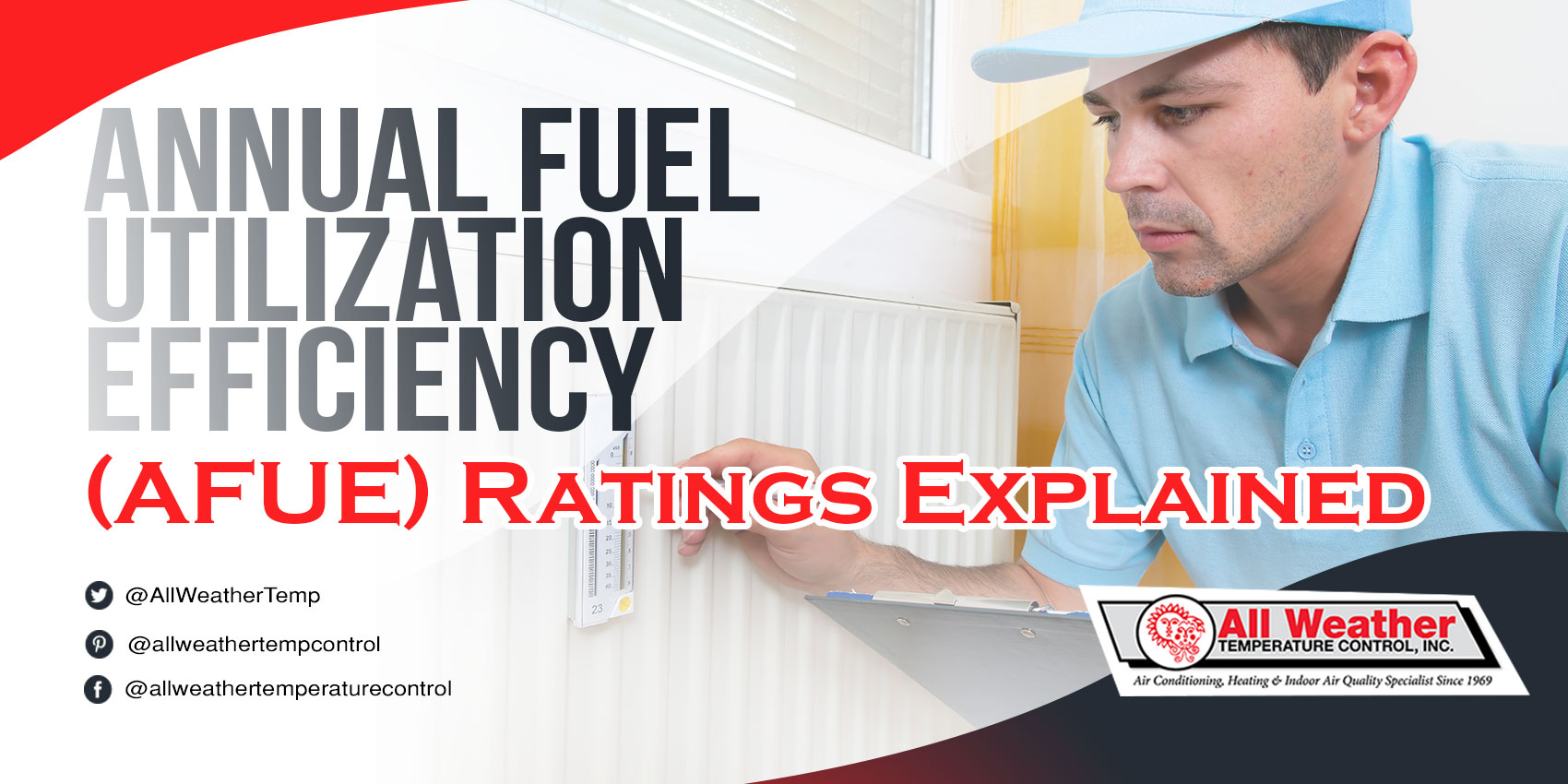 Annual Fuel Utilization Efficiency (AFUE) Ratings Explained